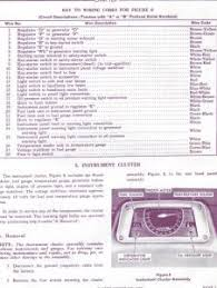 amusing ford 4000 rds wiring diagram contemporary best image allison transmission 4000 series fault codes at Allison 4000rds Wiring Harness