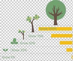 Chart Diagram Data Tree Growth Ladder Explaining Png