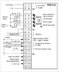 pds wiring diagram heating optimiser modbus pds2 o pds2 heating optimiser wiring