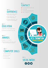 2017 Resume Trends Dare To Be Different 4over4 Com