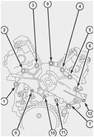 ford taurus parts diagram unique hoses for 2000 ford taurus engine ford taurus parts diagram best 1995 ford taurus water pump diagram of ford taurus parts diagram