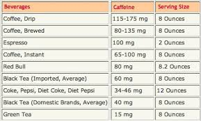 How To Quit Caffeine Sweet T Makes Three