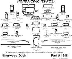 fuse box in house buzzing car wiring diagram download cancross co 97 Honda Civic Fuse Box fuse box buzz fuse find image about wiring diagram, schematic fuse box in house buzzing buzz 96 97 98 99 00 honda civic interior under dash fuse box w fuses 1997 honda civic fuse box