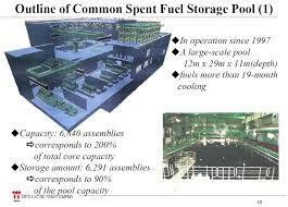 Spent Graham Hancock Storage Pools Website Fuel - The Wrong Problem Official