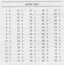 ГДЗ Ответы test booklet spotlight класса Ответы на контрольные  entry test