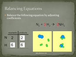 balance chemical equations game talkchannels balancing chemical equations presentation chemistry sliderbase