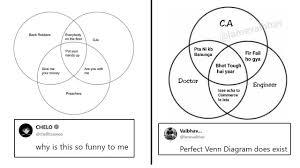 Venn Diagram Meme Someone Tweeted A Funny Af Venn Diagram Now Twitters