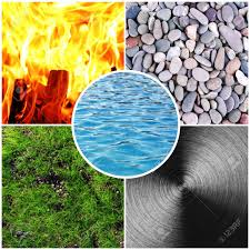 water feng shui element infographics. Collage Of Feng Shui Destructive Cycle With Five Elements (water, Wood, Fire, Water Element Infographics A