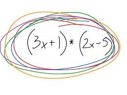 ninth grade common core standards math lesson