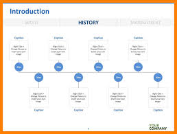 History Powerpoint Template Magdalene Project Org
