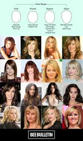 a hairstyles guide according to face shape for women