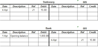 T Chart Accounting Example Debits And Credits