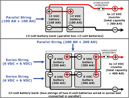 rv net open roads forum tech issues solar wiring diagram any in your drawing the left hand battery would contribute more power balanced wiring eliminates that see the first diagram below for 2 12v batteries
