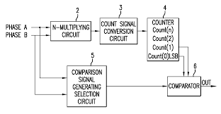Encoder Cross Reference Chart Patent Us7397393 Encoder Count Error Detection Circuitry
