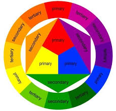 Free Color Wheel Template Google Search In 2019 Tertiary