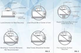 load cell wiring diagram load image wiring diagram omega load cell wiring diagram wiring diagrams and schematics on load cell wiring diagram