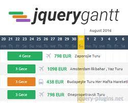 Gantt Chart Javascript Jquery Jquery Gantt Lightweight Jquery Gantt Plugin Jquery Plugins