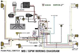 mb jeep wiring harness all wiring diagram mb gpw wiring harness early mid for willys jeep wiring diagram mb jeep steering mb gpw