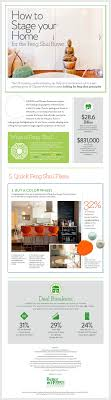 water feng shui element infographics. Infographics Bo Gest Studio Water Feng Shui Element