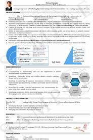 free resume examples compare writing services find local tips formats  template samples Quora