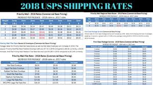 2018 Usps Rate Chart How To Ship Any Ebay Or Amazon Package In 2018 New Usps Prices