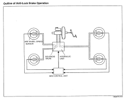 2007 jeep liberty abs wiring diagram 2007 automotive wiring diagrams
