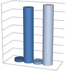 По Учебной Практике Сга Юриспруденция Скачать Отчет По Учебной Практике Сга Юриспруденция Скачать