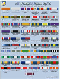 Army Awards And Medals Chart 78 Credible Mcjrotc Ribbon Rack Builder