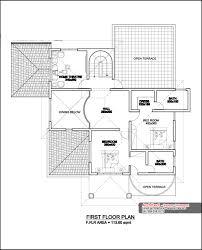 New Kerala home design sq ft