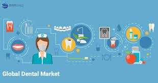 Global Dental Market Medical Devices Market Forecast