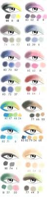 Eyeshadow Color Combination Chart 882 Best How To Apply Makeup Images Makeup Skin Makeup