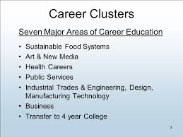 Art Major Careers Connecting Business Industry Jobs With Sw Michigan Students 1 A