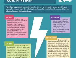 a guide to pre workout supplements and
