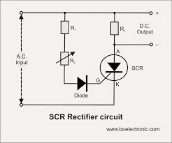 bridge rectifier wiring diagram scr circuit explanation pdf full wiring diagram diode bridge bridge rectifier wiring diagram scr circuit explanation pdf full wave half 1600x1337 and gy6 voltage regulator
