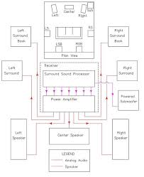 home speaker wiring diagram home image wiring diagram home speaker wiring diagram wiring diagram on home speaker wiring diagram