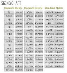 Pop A Plug Size Chart Swiss Pear Jackalope Plugs Omerica Organic
