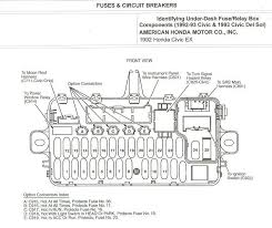 honda civic fuse box map wiring diagrams