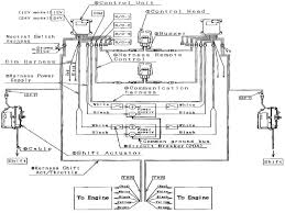 f620 wiring diagram wiring diagram for you • john deere m665 wiring schematics wiring diagram hub rh 14 2 wellnessurlaub 4you de ateq f620