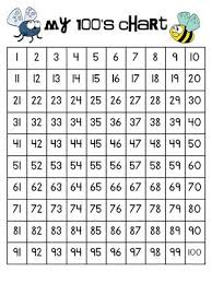 My Clock Is Broken 100 Chart Printable Teaching Math