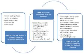 Planning for action research   ppt download
