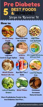 Pre Diabetic Diet Chart Best Foods For Prediabetes Diet Plan Foods To Avoid And