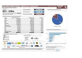 Financial Tracking Document Livelihoods Financial Tracking Sheet Fourth