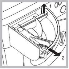 hotpoint washing machine where to put powder. Plain Put 25569074ineink0kisfnom0atbkujjcx31jpg  For Hotpoint Washing Machine Where To Put Powder O