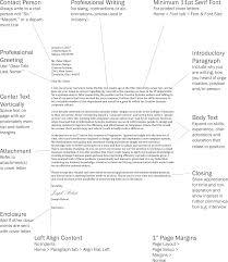 Creative Inspiration Format Cover Letter 6 Cv Resume Ideas