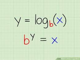 image titled solve logarithms step 1