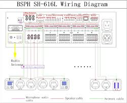 pa sound system wiring diagram annavernon audio distribution amplifier home sound system amplifier wiring diagram