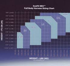 Dbi Sala Exofit Size Chart 3m Dbi Sala 1113070 Exofit Nex Vest Style Retrieval Full Body Harness