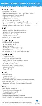 Diy Home Inspection Checklist Fix It Or Risk It