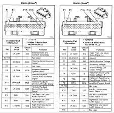 buick century radio wiring diagram wiring diagrams cars description 1998 buick century radio wiring diagram 1998 wiring diagrams on 2003 buick century radio wiring diagram