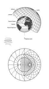 Astrolabe Chart Astrolabe Wikipedia